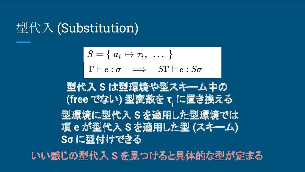 型代入 (Substitution) 型代入 S は型環境や型スキーム中の (free でない...