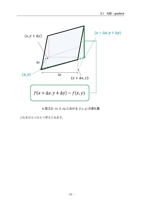 3.1 ޯɿgradient ˛ ਤ 3.2: dx ͱ dy ʹ͓͚Δ f(x, y) ͷ...