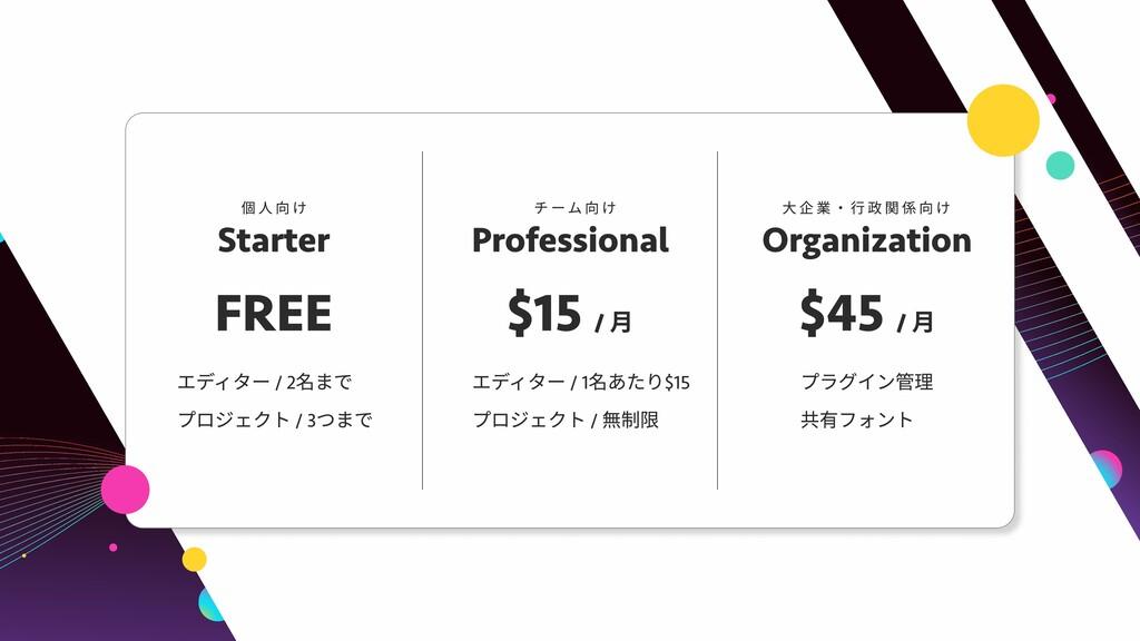Starter 個 人 向 け チ ー ム 向 け 大 企 業 ・ 行 政 関 係 向 け P...