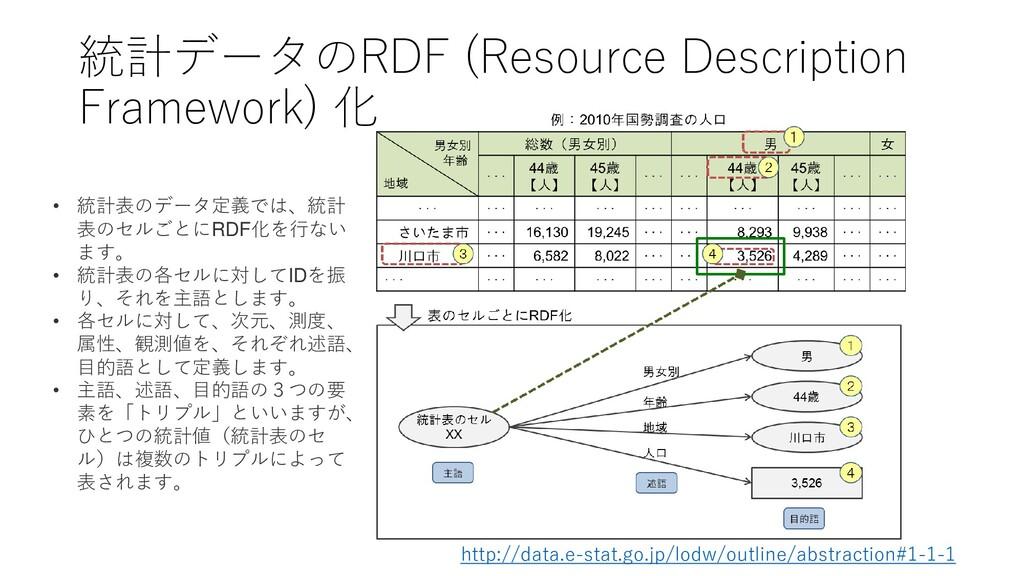 統計データのRDF (Resource Description Framework) 化 • ...