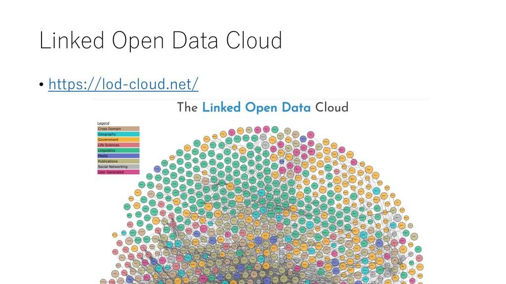Linked Open Data Cloud • https://lod-cloud.net/