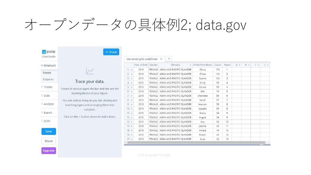 オープンデータの具体例2; data.gov