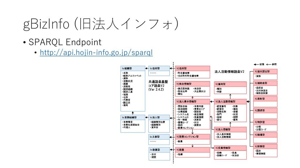 gBizInfo (旧法人インフォ) • SPARQL Endpoint • http://a...
