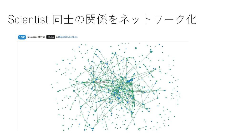 Scientist 同士の関係をネットワーク化