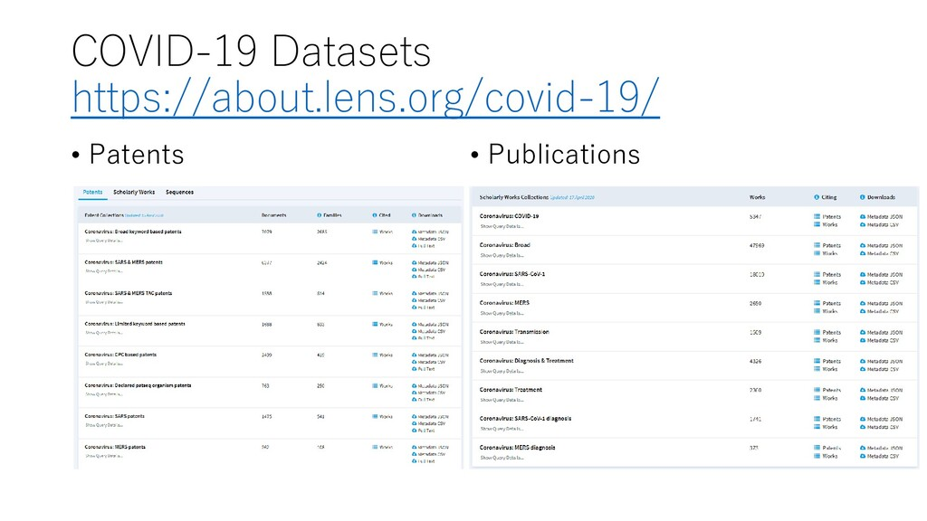 COVID-19 Datasets https://about.lens.org/covid-...