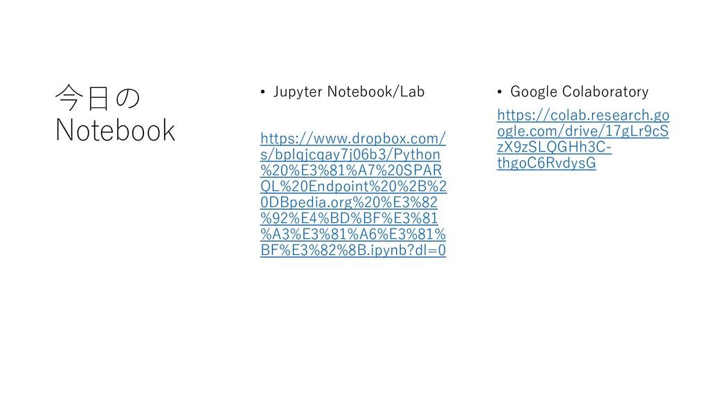 今日の Notebook • Jupyter Notebook/Lab https://www...
