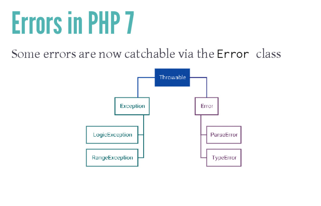 Errors in PHP 7 Some errors are now catchable v...