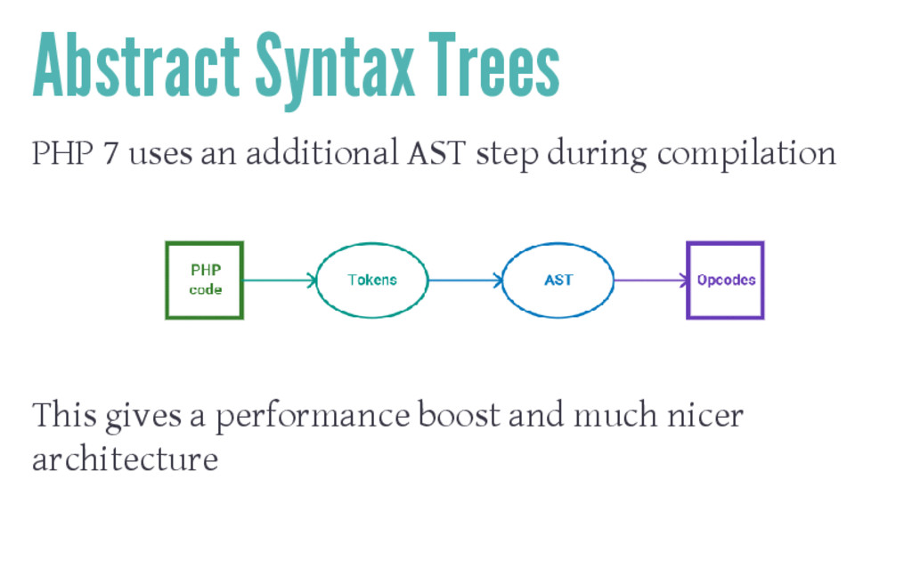 Abstract Syntax Trees PHP 7 uses an additional ...