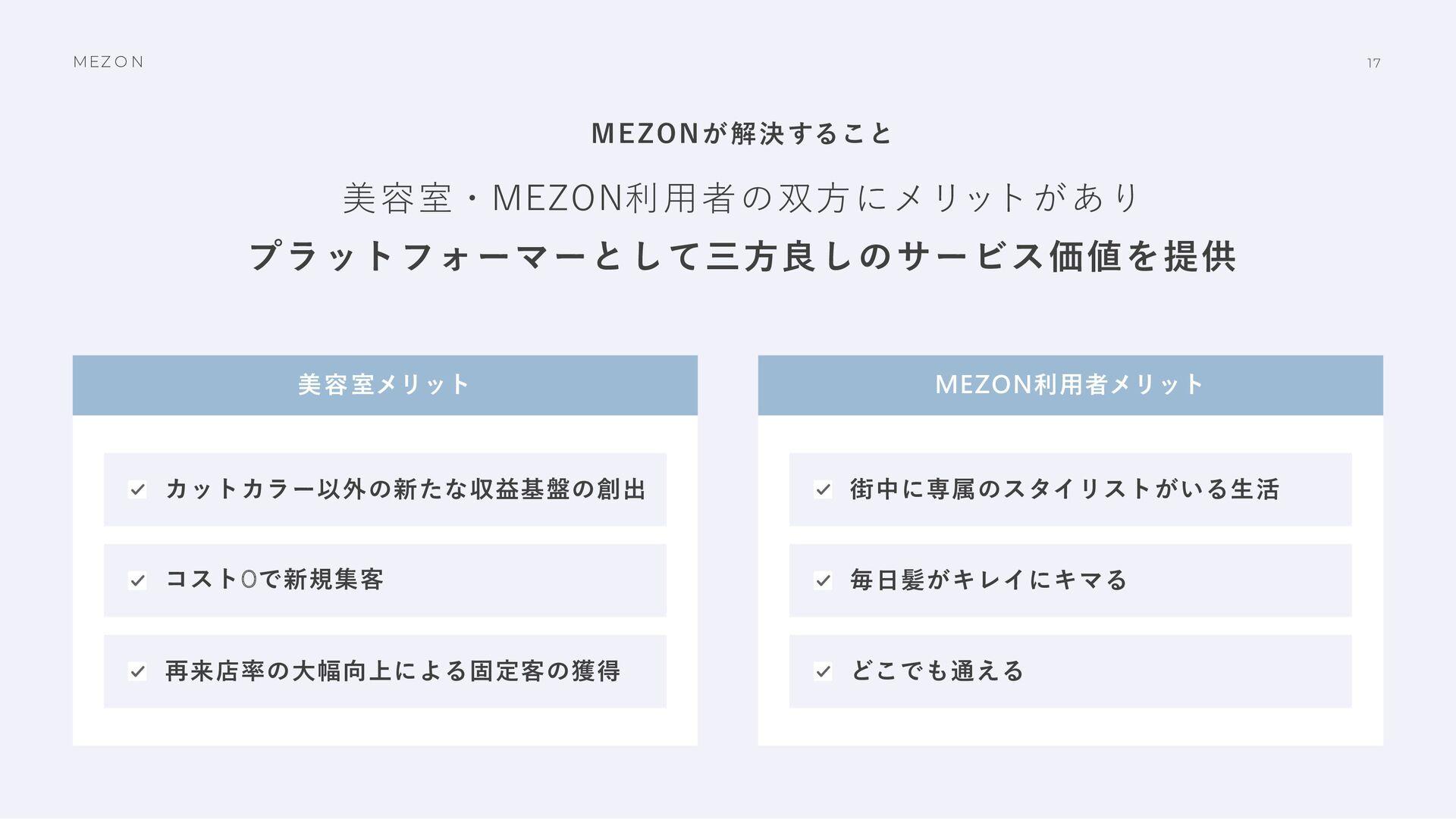 MEZ O N 16 美容室の役割を再定義し、新たな市場を創ります カット・カラー市場 約2 ...
