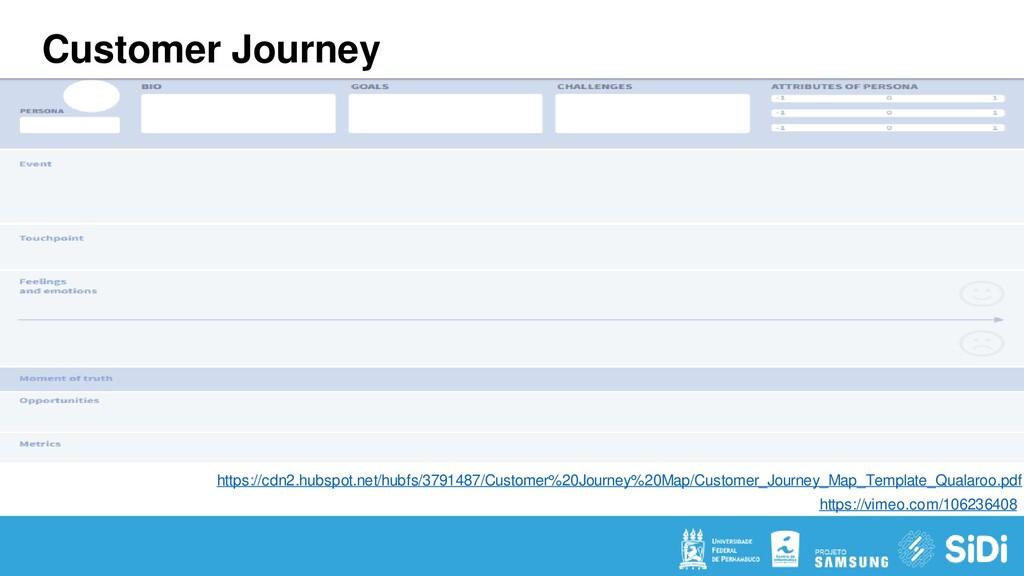 Customer Journey https://cdn2.hubspot.net/hubfs...