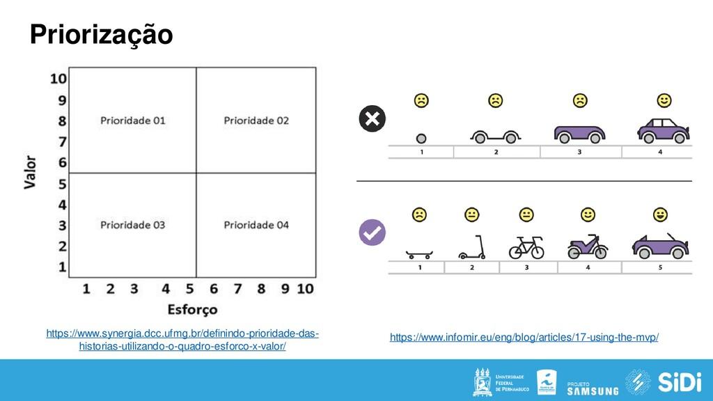 Priorização https://www.synergia.dcc.ufmg.br/de...