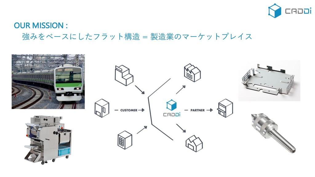 OUR MISSION : 強みをベースにしたフラット構造 = 製造業のマーケットプレイス