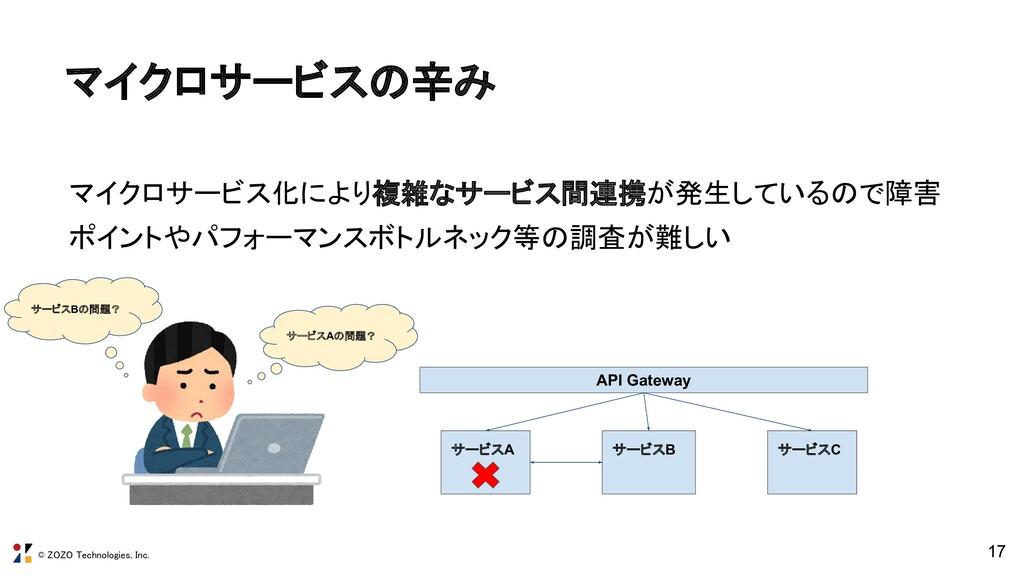 © ZOZO Technologies, Inc. 17 マイクロサービス化により複雑なサービ...