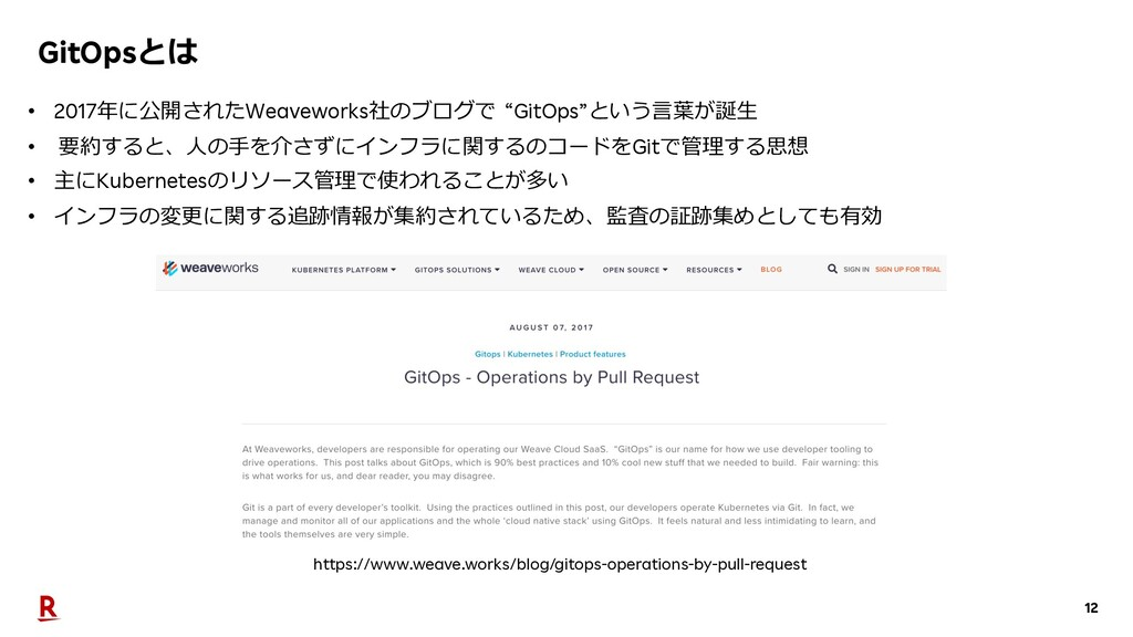 12 GitOpsとは https://www.weave.works/blog/gitops...