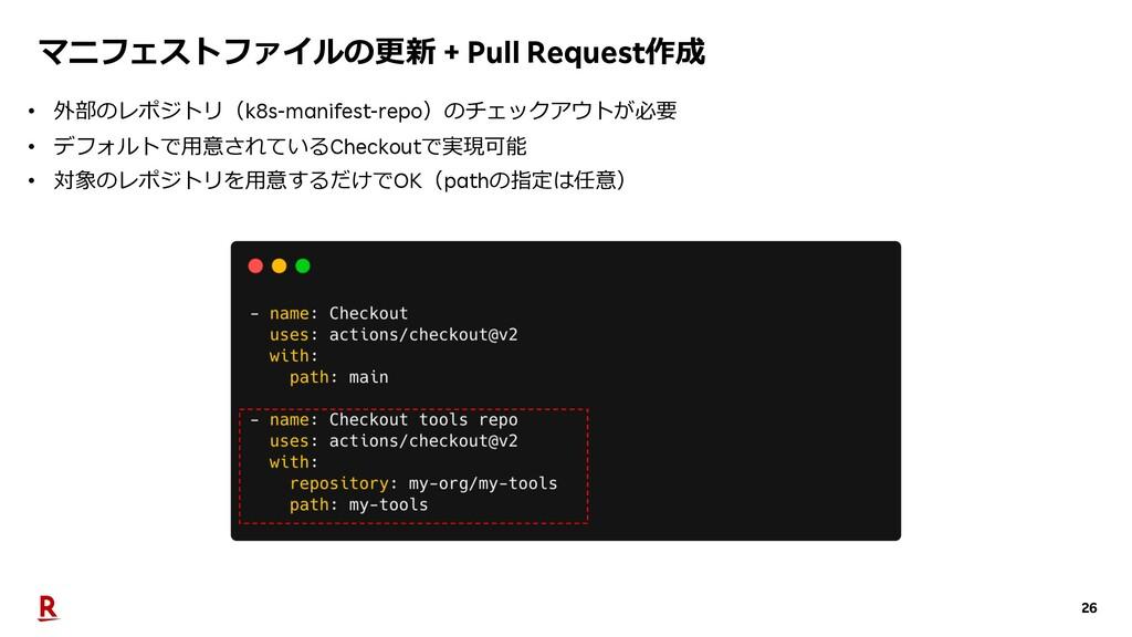 26 マニフェストファイルの更新 + Pull Request作成 • 外部のレポジトリ(k8...