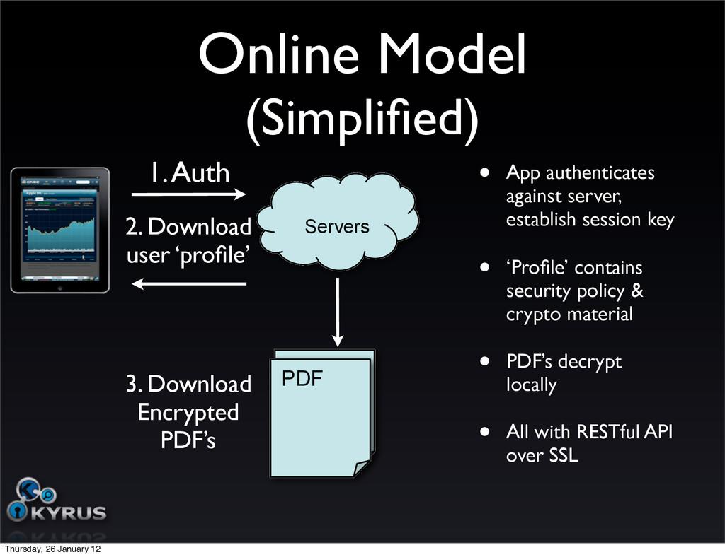 Online Model (Simplified) • App authenticates ag...