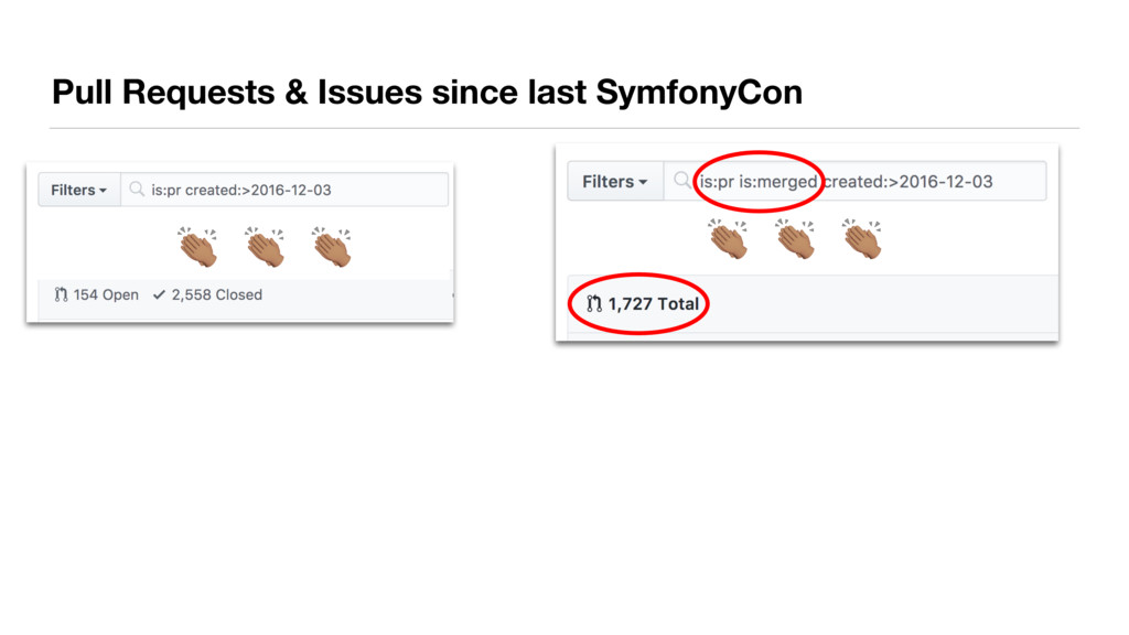 Pull Requests & Issues since last SymfonyCon $ ...