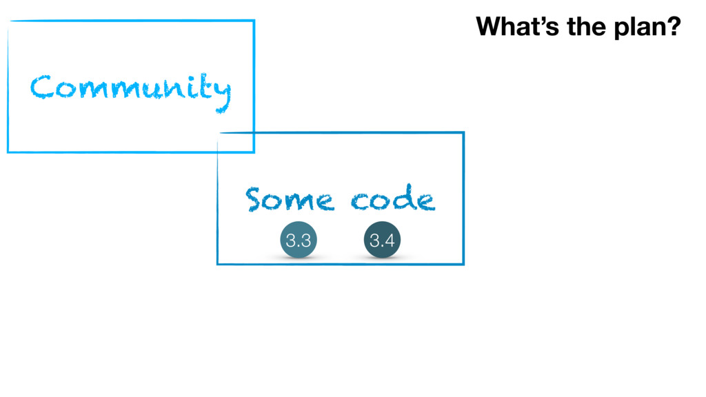 What's the plan? Community Some code 3.3 3.4