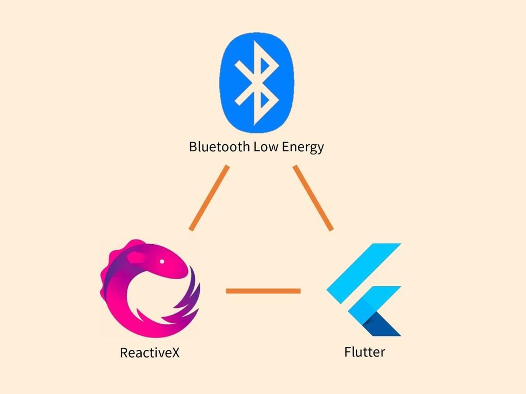 Bluetooth Low Energy Flutter ReactiveX