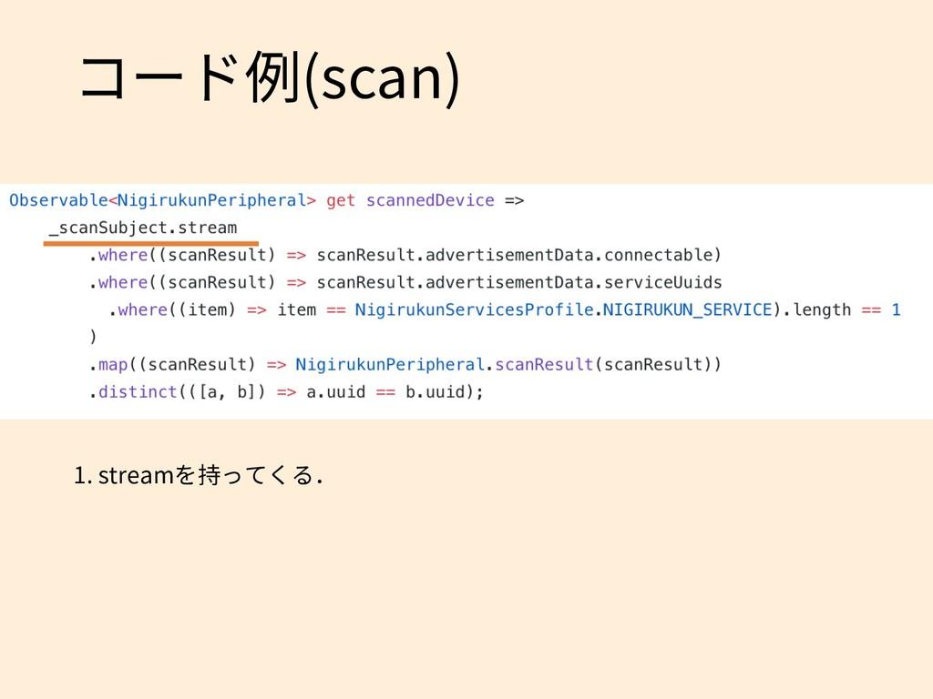 コード例(scan) 1. streamを持ってくる.