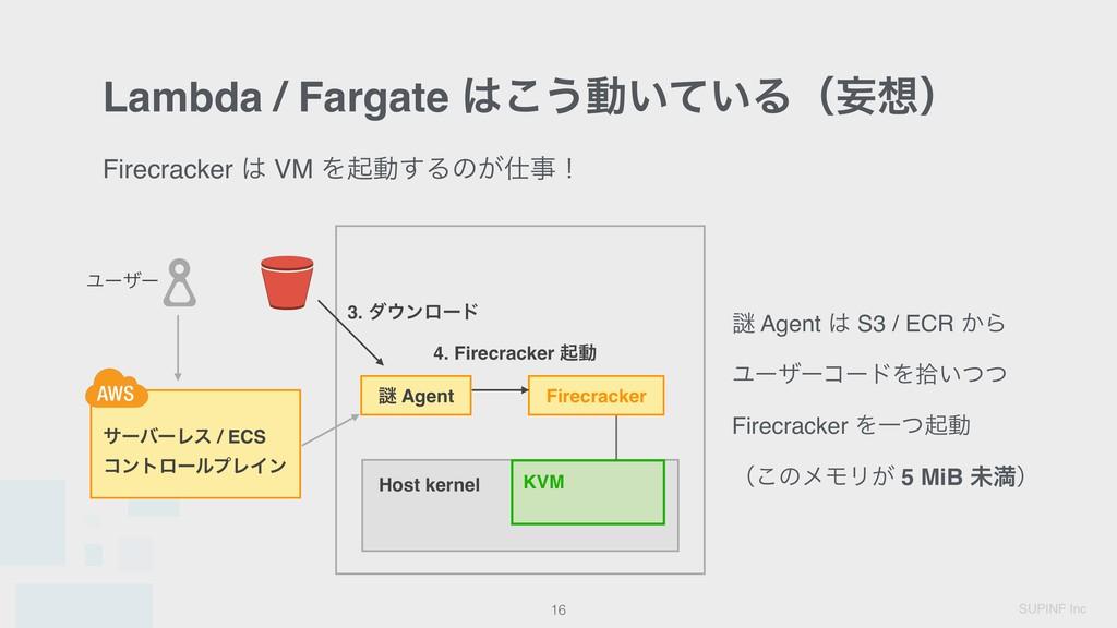 SUPINF Inc ɹ 16 ɹ Host kernel KVM Ϣʔβʔ Firecrac...