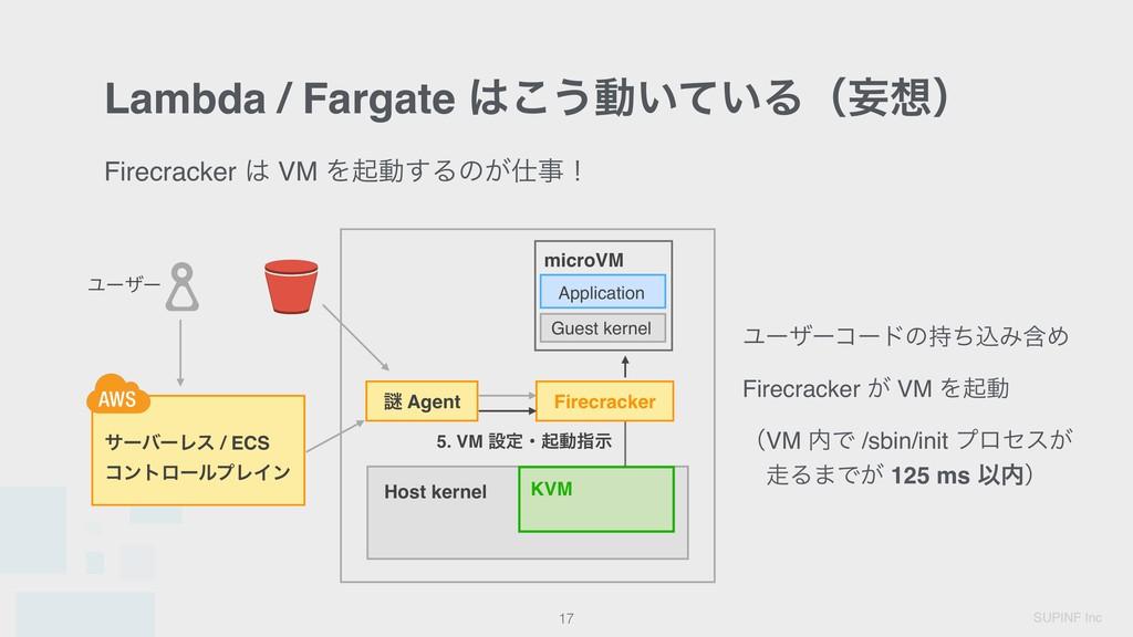 SUPINF Inc ɹ 17 ɹ Host kernel KVM Ϣʔβʔ Firecrac...