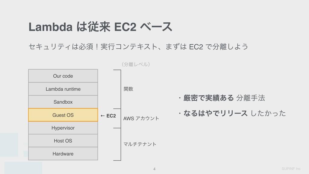 SUPINF Inc Lambda ैདྷ EC2 ϕʔε 4 ηΩϡϦςΟඞਢʂ࣮ߦίϯς...