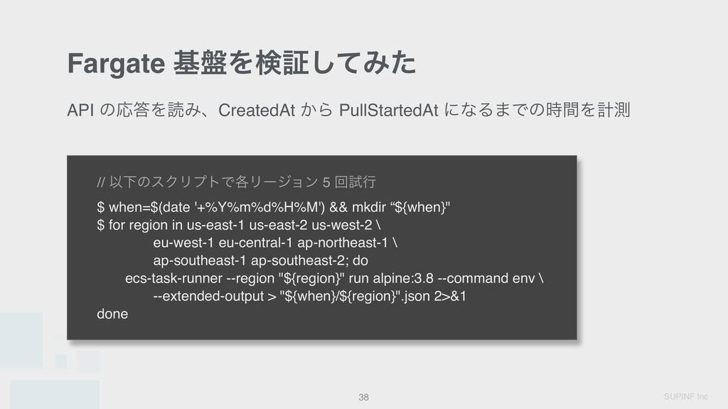 SUPINF Inc Fargate ج൫Λݕূͯ͠Έͨ 38 API ͷԠΛಡΈɺCrea...