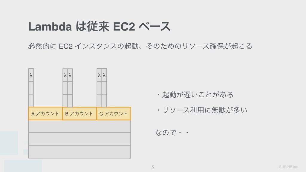SUPINF Inc Lambda ैདྷ EC2 ϕʔε 5 ඞવతʹ EC2 Πϯελϯε...