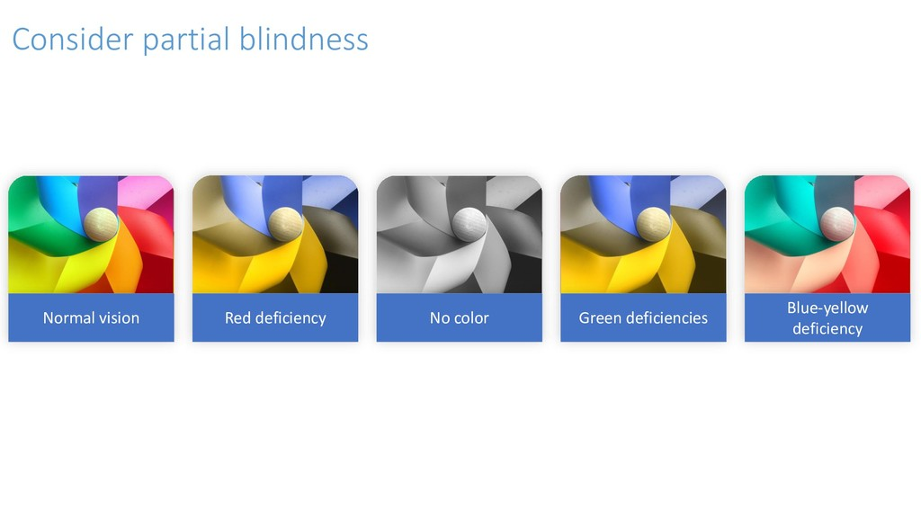 Consider partial blindness Red deficiency Green...
