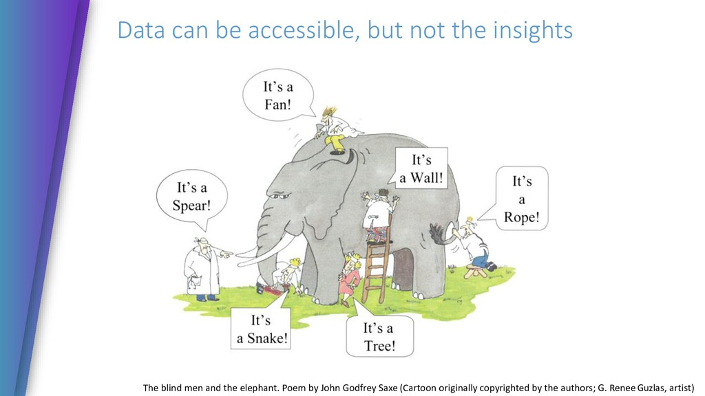 Data can be accessible, but not the insights Th...