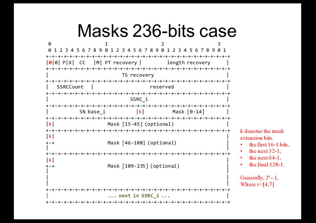Masks 236-bits case 0 1 2 3 0 1 2 3 4 5 6 7 8 9...