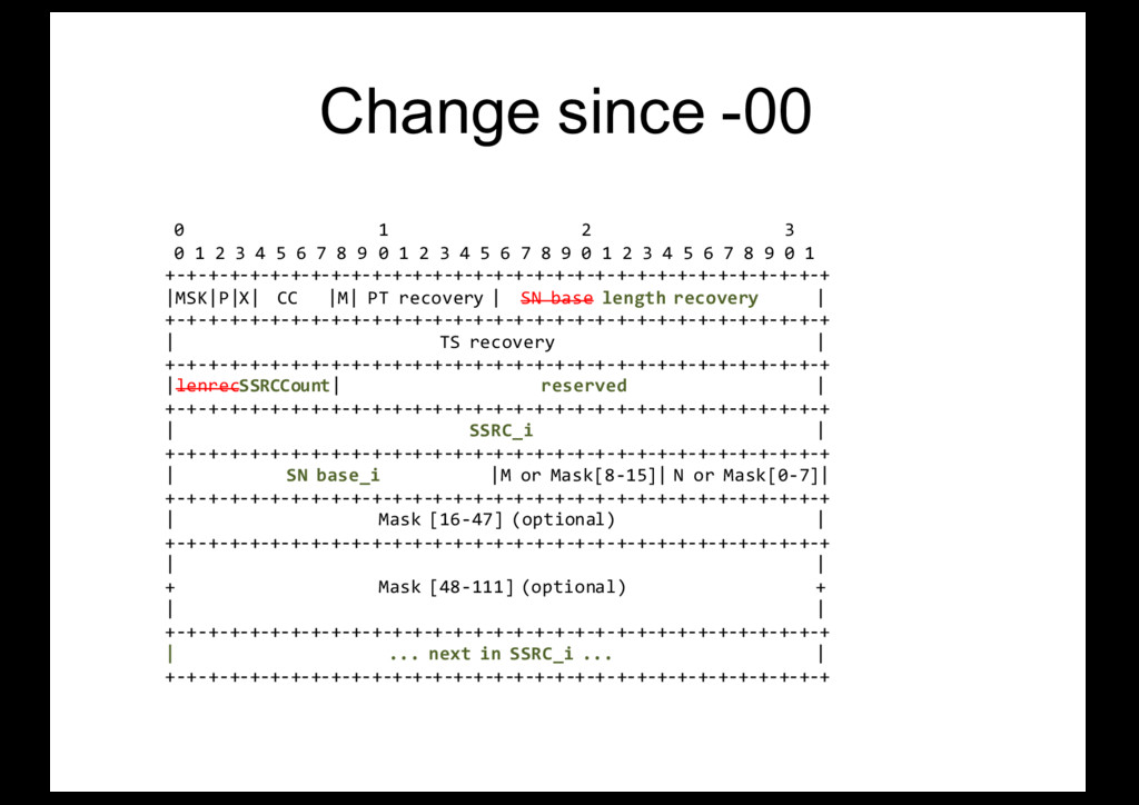 Change since -00 0 1 2 3 0 1 2 3 4 5 6 7 8 9 0 ...