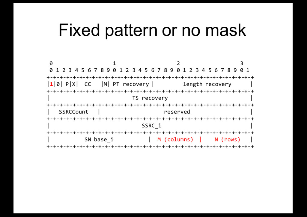 Fixed pattern or no mask 0 1 2 3 0 1 2 3 4 5 6 ...