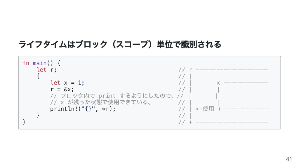 ライフタイムはブロック(スコープ)単位で識別される fn main() { let r; //...