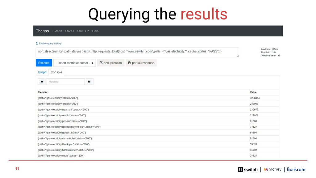 11 Querying the results
