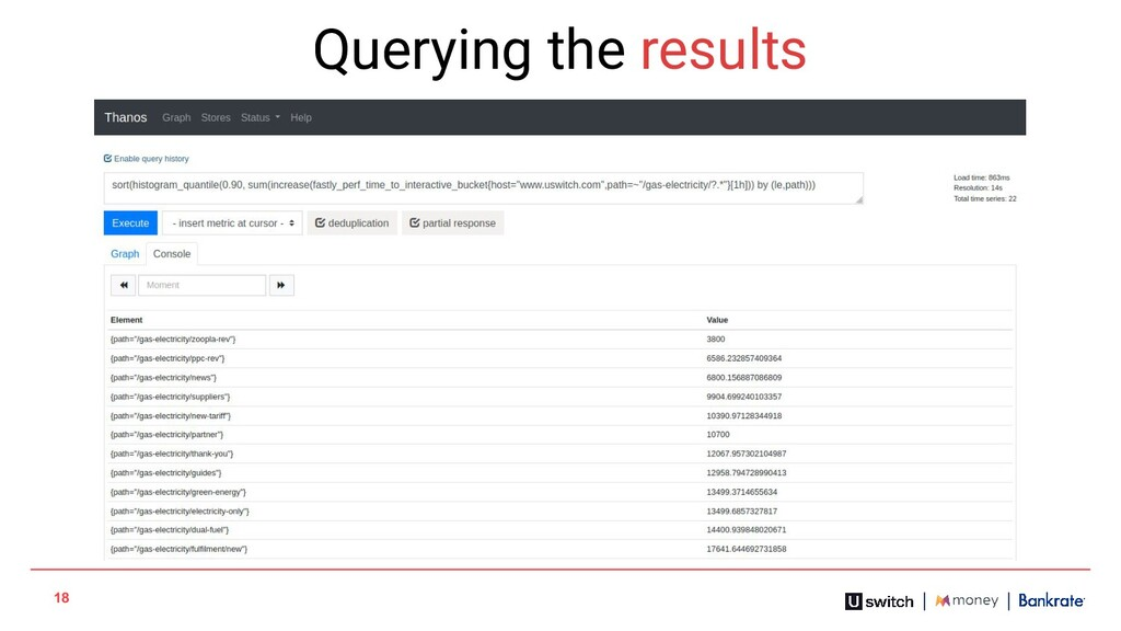 18 Querying the results
