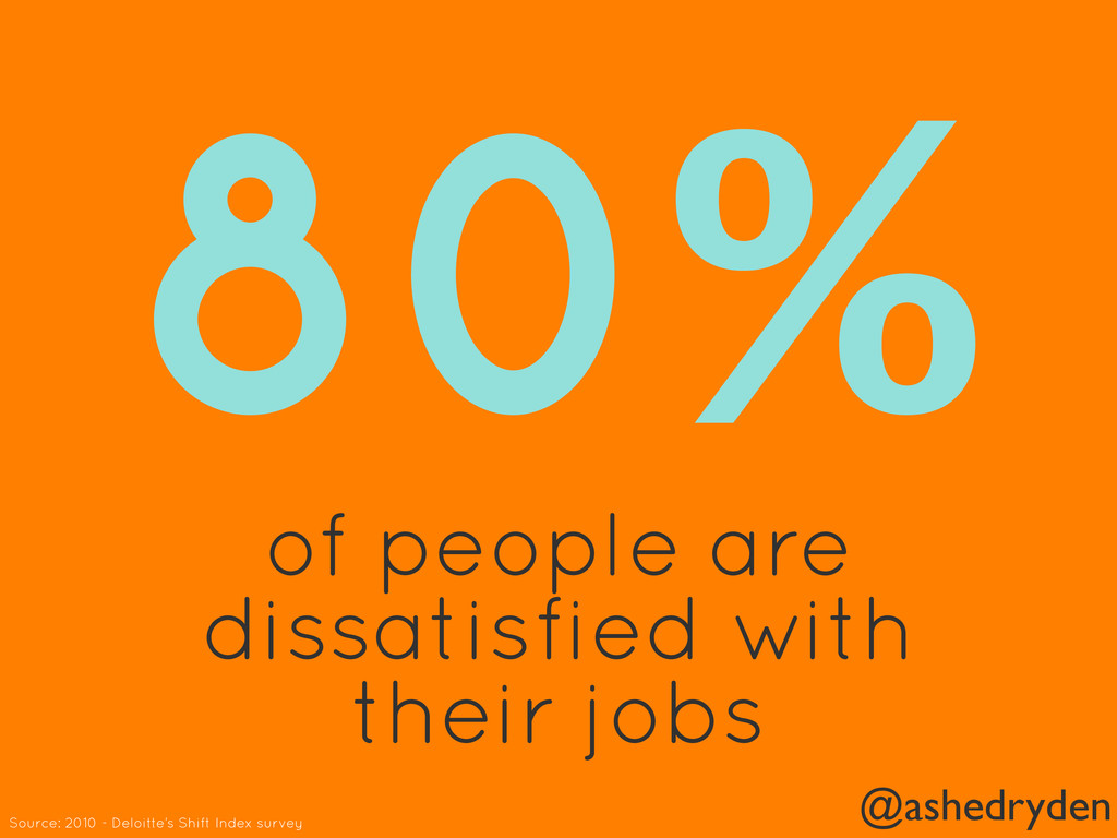 @ashedryden 80% of people are dissatisfied with...