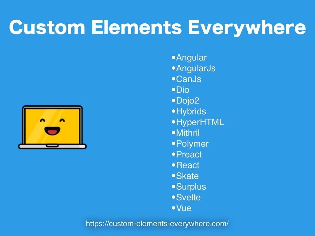 $VTUPN&MFNFOUT&WFSZXIFSF https://custom-eleme...