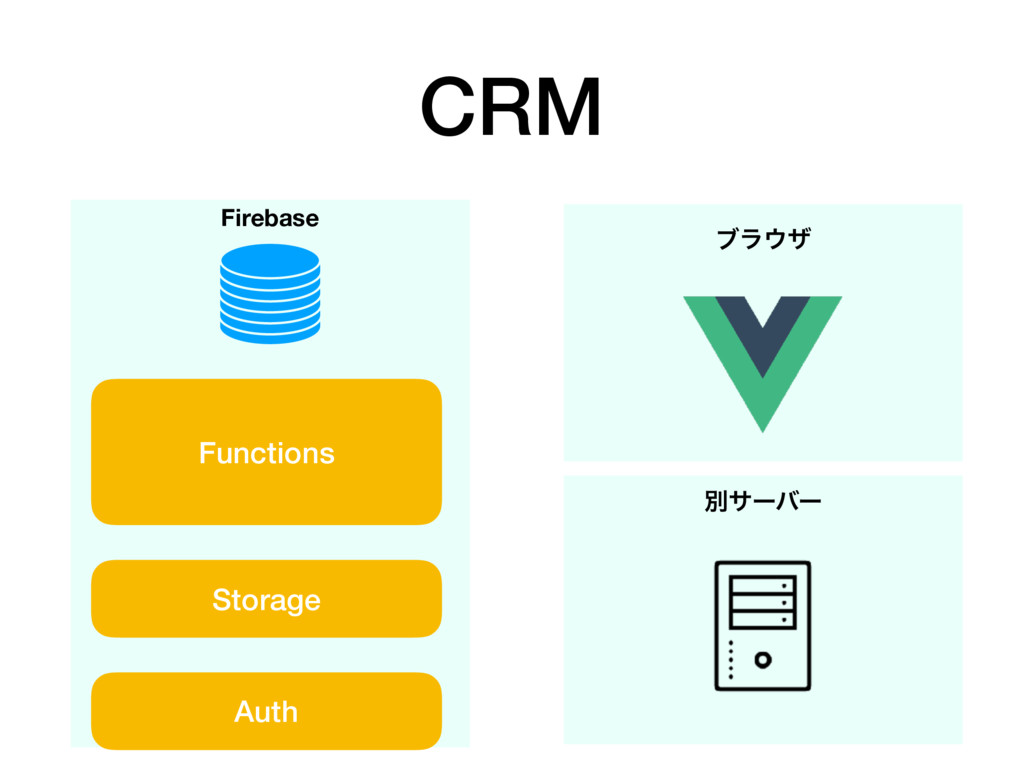 CRM Firebase Functions Storage Auth ϒϥβ ผαʔόʔ