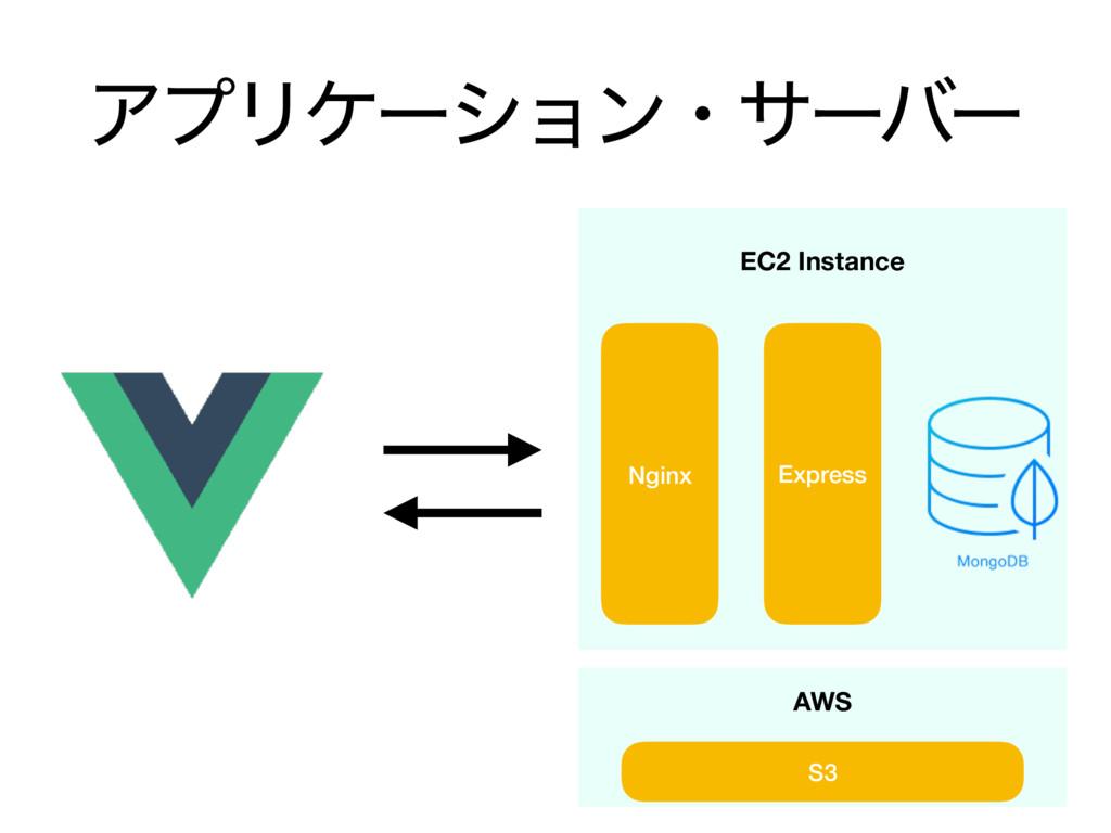 ΞϓϦέʔγϣϯɾαʔόʔ EC2 Instance Nginx Express AWS S3