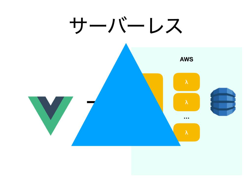 αʔόʔϨε AWS API Gateway λ λ λ …