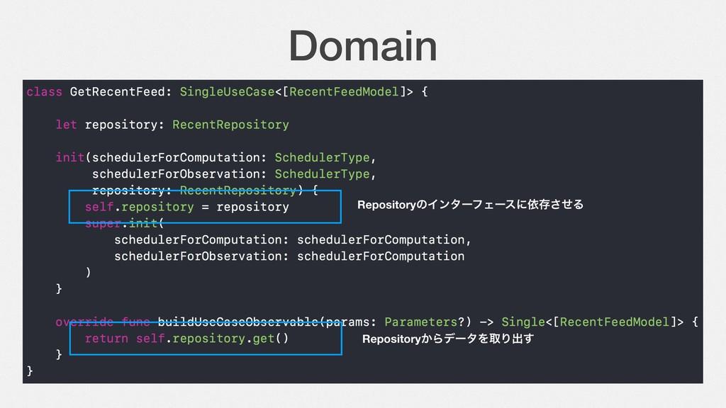 Domain RepositoryͷΠϯλʔϑΣʔεʹґଘͤ͞Δ Repository͔Βσʔ...