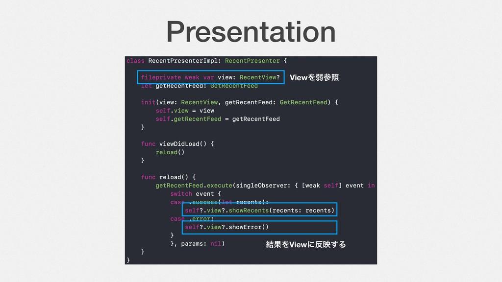 Presentation ViewΛऑর ݁ՌΛViewʹө͢Δ