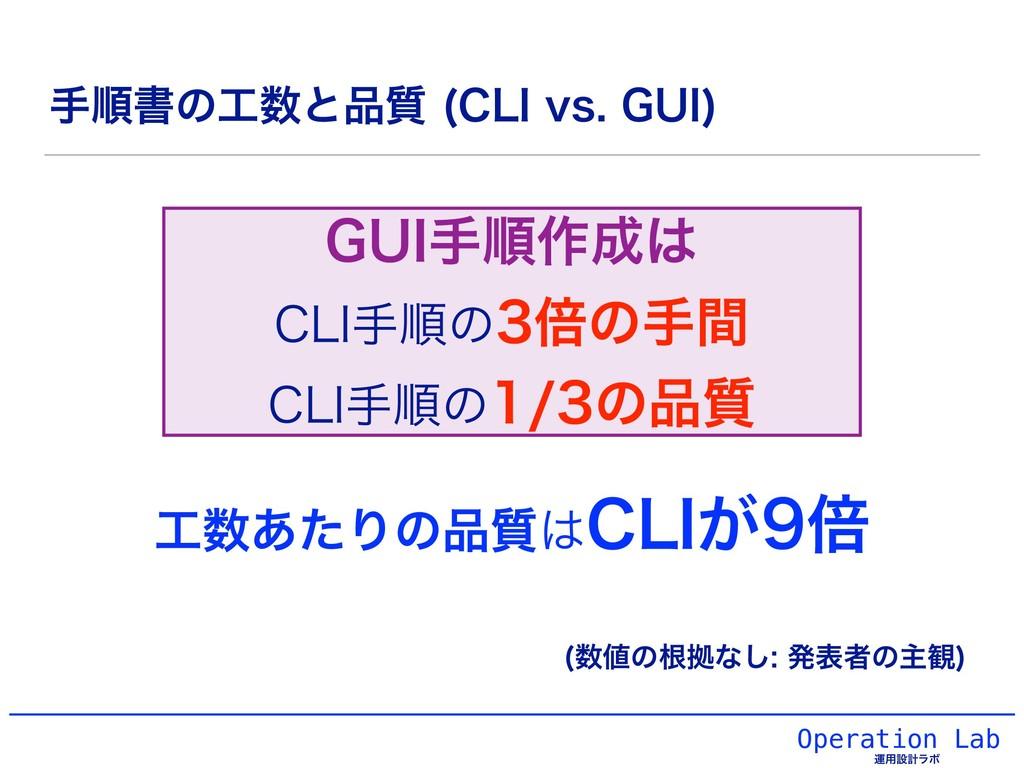 Operation Lab ӡ༻ઃܭϥϘ खॱॻͷͱ࣭ $-*WT(6*  (6...