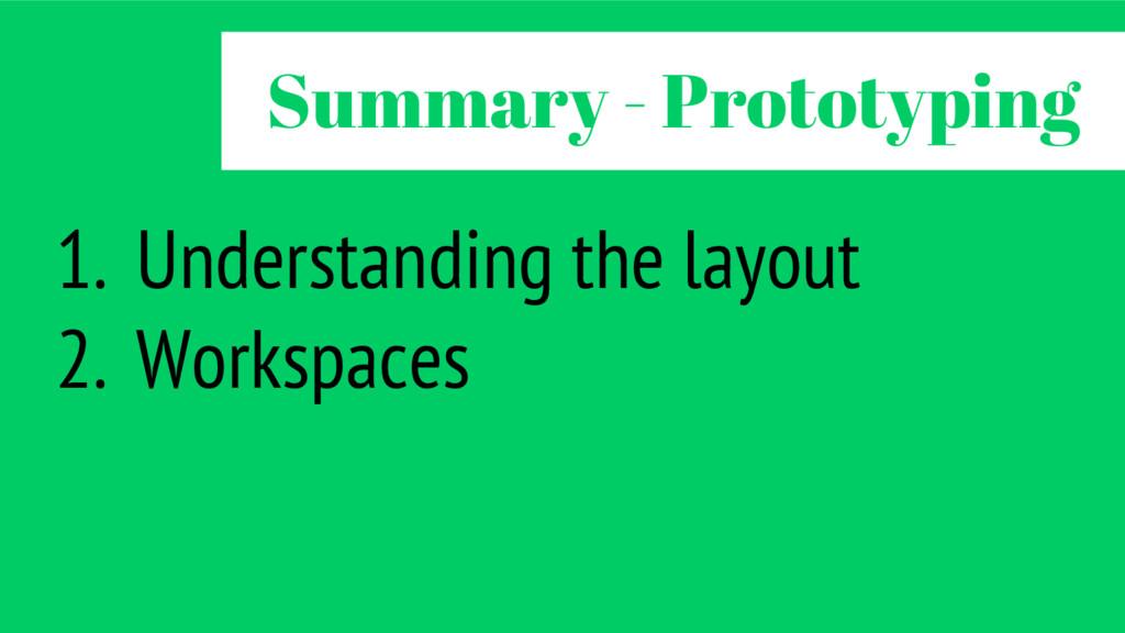 1. Understanding the layout 2. Workspaces Summa...