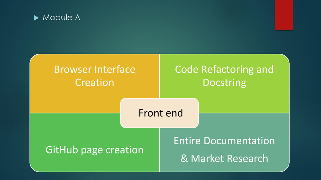 Browser Interface Creation Code Refactoring and...