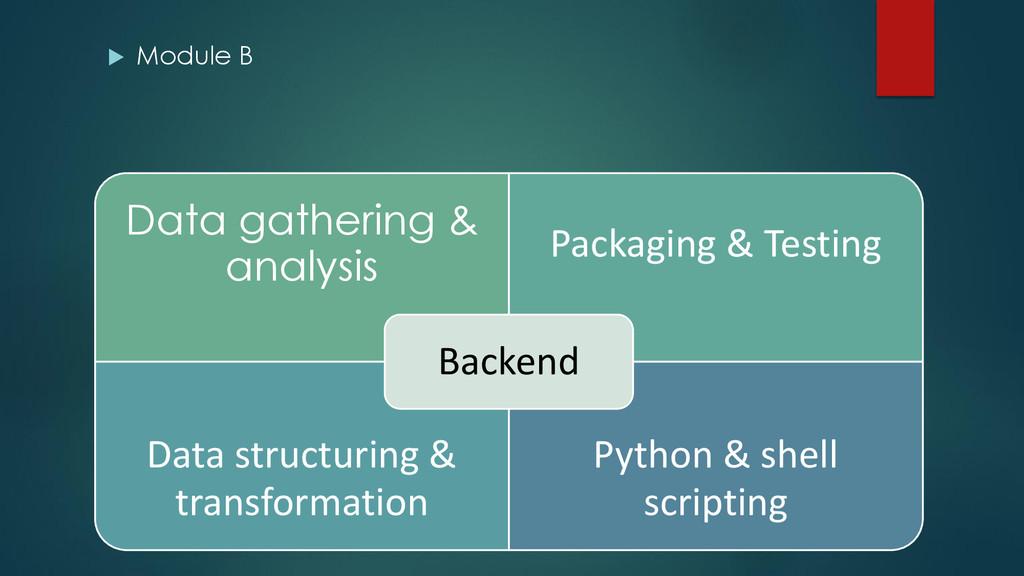 Data gathering & analysis Packaging & Testing D...