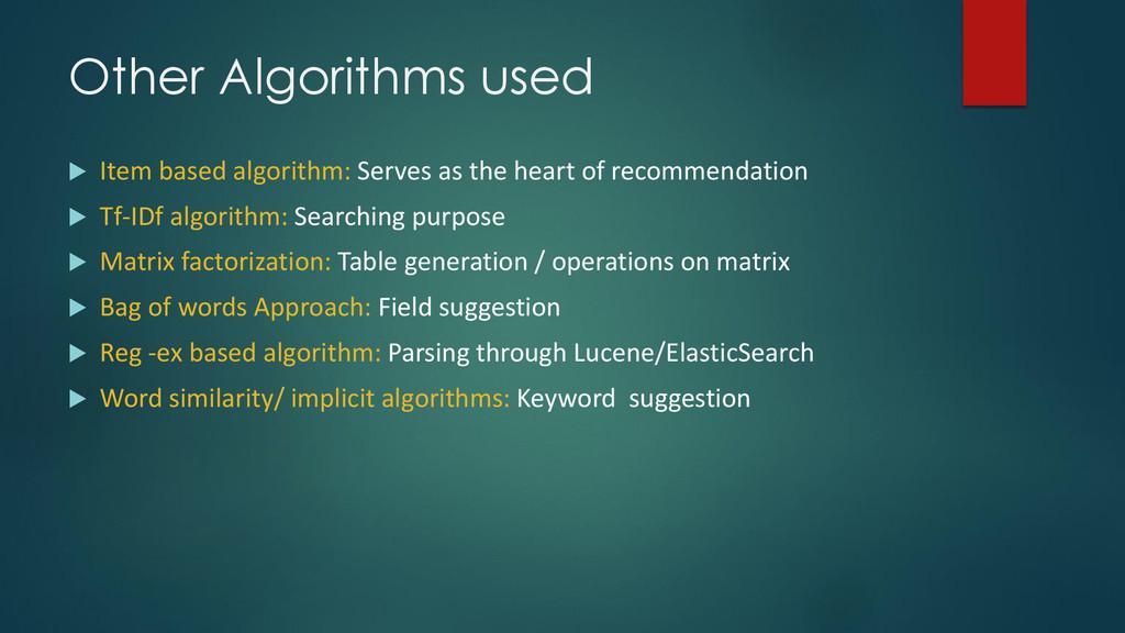 Other Algorithms used  Item based algorithm: S...