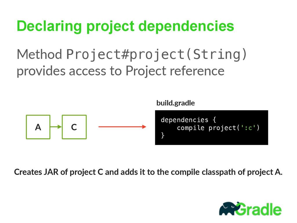 Declaring project dependencies Method Project#...
